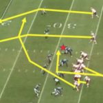 Play-Action Offense 2018 | Football Outs...