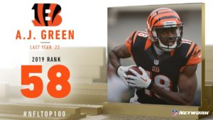 #58: A.J. Green (WR, Bengals) | Top 100 Players of...